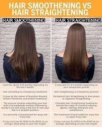 hair smoothening at
