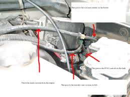 Where does this small hose go to? - Blazer Forum - Chevy Blazer Forums
