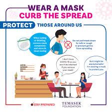 Did you know that talking loudly <b>emits</b>... - Temasek Foundation ...