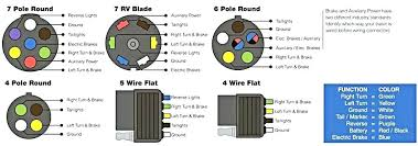 wiring utility trailer lights trailer light wiring kit large size of Camp Trailer Wiring Diagram at Camper Tail Light Wiring Diagram