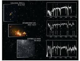 Espectroscopía – UNIVERSO Blog