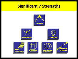 Individual Strengths 7 Significant Strengths Applied To Employee Engagement David