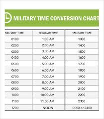 24hr Conversion Chart Military Time Conversion Chart 11 Free Pdf Documents