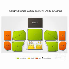 Winstar Casino Event Center Seating Chart Sample Twin River Event Center Seating Chart Cocodiamondz Com
