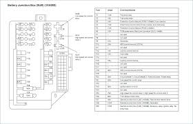 86 nissan 300zx fuse box wiring diagrams bib 86 nissan 300zx fuse box wiring diagram datasource 300zx fuse box diagram wiring diagram datasource 86
