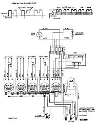 figure 7 5 typical electric range wiring schematic typical electric range wiring schematic 7 7