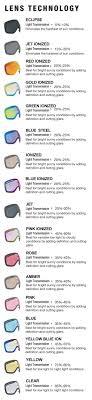 Evo Oakley Goggles Lens Tint Guide Uq Marketing