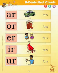 Fundations Posters Google Search Fundations Teaching