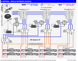 home network wiring diagram wiring diagrams best ethernet home network wiring data wiring diagram business wiring diagram home internet wiring diagrams fe wiring