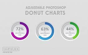 Pie Chart Photoshop Create An Adjustable Donut Chart In Photoshop Donut Chart