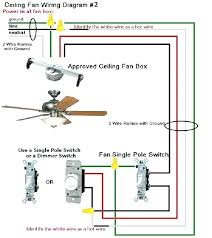 ceiling fan wiring red wire how to wire a hunter ceiling fan diagram chain b hunter