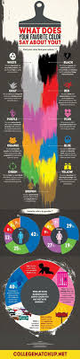 Favorite Color Chart Data Chart The Meaning Behind Your Favorite Color
