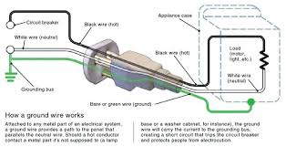 3 prong dryer outlet wiring diagram 220 plug volt oasissolutions co two wire and three plugs fine com 3 prong electrical plug diagram 220 volt wiring