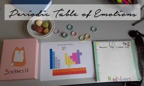 I Believe In Romeo: Periodic Table of Emotions