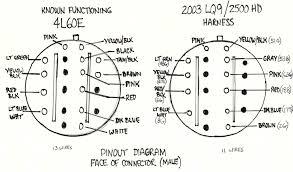 20 pin wiring diagram 4l60e data wiring diagram blog 20 pin wiring diagram 4l60e wiring diagrams schematic 4l60e linkage diagram 20 pin wiring diagram 4l60e