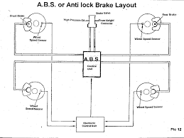 wiring diagram 2005 bu maxx wiring discover your wiring 2003 chevy express 2500 pressor wiring diagram