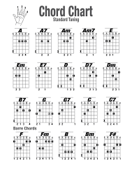 Guitar Chord Notes Chart Complete Piano Chord Chart Piano Chart Pdf