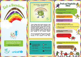 media centre awareness on healthy eating habits leaflet