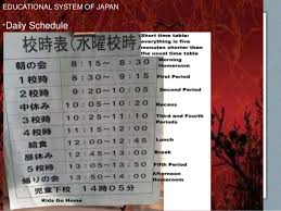Educational System Of Japan