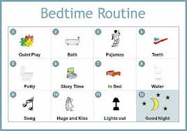 Bedtime Routine Chart A5 Print Children S Bedtime Routine Chart Picture Poster Kids Bedroom Sleep Ebay