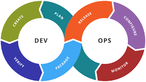 Devops Org Chart Thoughts On Devops Organizational Structure And Culture