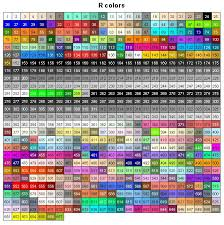 Cmyk Color Chart Beauteous Chart Of R Colors