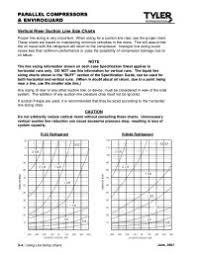 410a Refrigerant Line Sizing Chart Refrigerant Line