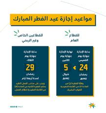 10 freie Tage. Datum des Eid al-Fitr-Urlaubs 2021 in Saudi-Arabien, Katar  und den Emiraten für den öffentlichen und privaten Sektor