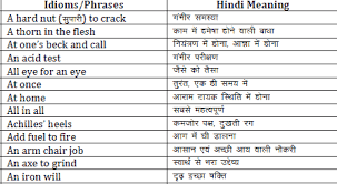 Preposition Chart In Hindi Top 1000 Idioms And Phrases With Hindi Meaning Pdf Download