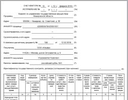 НДС Счет фактура декларация НДС ставки и сроки уплаты  Вычет НДС правомерен даже если во внутрироссийском счете фактуре указан код товара по ТН