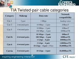 cat 6 cable wiring diagram on cat images free download wiring Cat 6 Plug Wiring Diagram cat 6 cable wiring diagram 5 cat 6 plug wiring diagram dvi cable wiring diagram cat6 plug wiring diagram