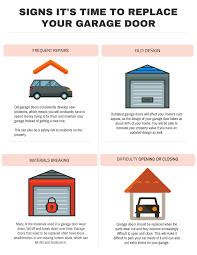 Signs It's Time to Replace Your Garage Door | Precision Overhead ...