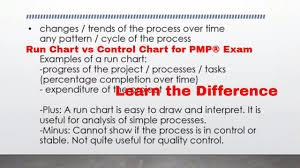 Run Chart Vs Control Chart For Pmp Exam Urdu Training