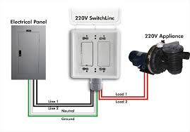 wiring diagram for 220 outlet the wiring diagram 220 vac receptacle wiring diagram nilza wiring diagram