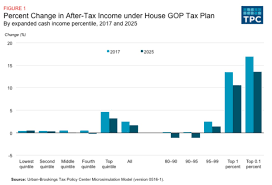New Tax Plan Chart Trump Business Tax Plan Plans Dueling And Gop Would Both