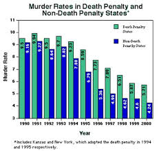 essay death penalty pros cons leading mixers gq essay death penalty pros cons