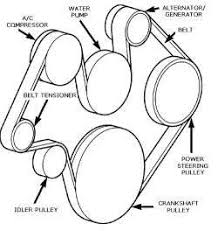 show me a diagram of a drivebelt for a 2007 dodge fixya zjlimited 1646 jpg