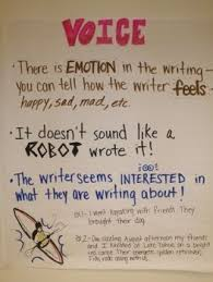 Voice In Writing Anchor Chart Anchor Charts Writing