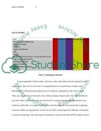 Jollibee Food Corporation Organizational Chart Raci Chart Coursework Example Topics And Well Written
