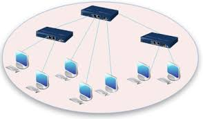 network topology diagrams, free examples, templates, software download hybrid network example at Hybrid Computer Network Diagram Example