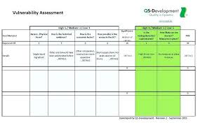 Basic Health Risk Assessment Template Safety Workplace – Rigaud