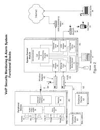 patent us20040086093 voip security monitoring alarm system patent drawing