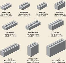size of a brick different standard brick dimensions civil engineers forum