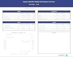 employee performance scorecard template excel vendor profile template excel approved vendor list template excel