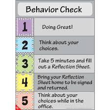 Classroom Management Mini Flip Chart Indicators Kit