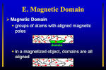 Group of atoms with aligned magnetic poles