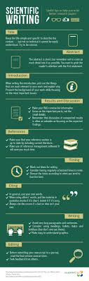 infographic how to write better science papers