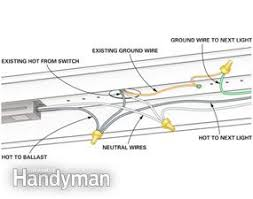 how to wire a finished garage the family handyman wiring diagram for multiple fluorescent lights at Wiring Diagram For Fluorescent Lights