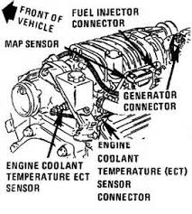 2004 pontiac grand am monsoon wiring diagram images pontiac grand am gt engine diagram myseostats