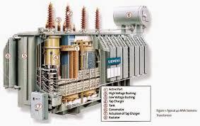 typical 40 mva siemens transformer electrical engineering world typical 40 mva siemens transformer electrical engineering world library ✈ ee │pics figures diagrams world electrical engineering